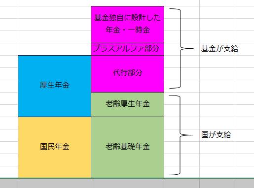 f:id:sy-11-8-yossamaaaa:20160911140201p:plain