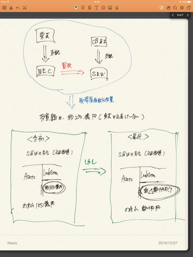 f:id:sy-11-8-yossamaaaa:20161228160345p:plain