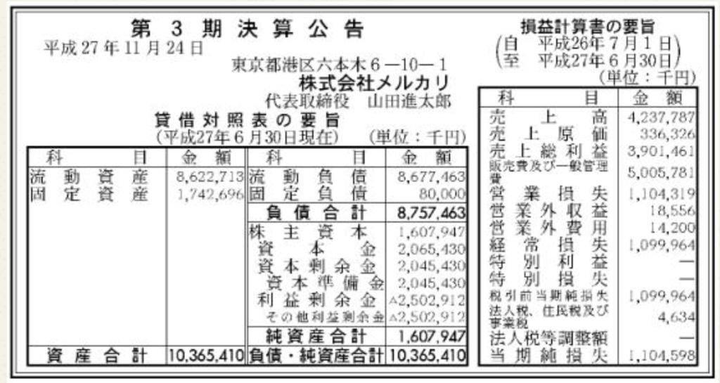 f:id:sy-11-8-yossamaaaa:20170723125158p:plain