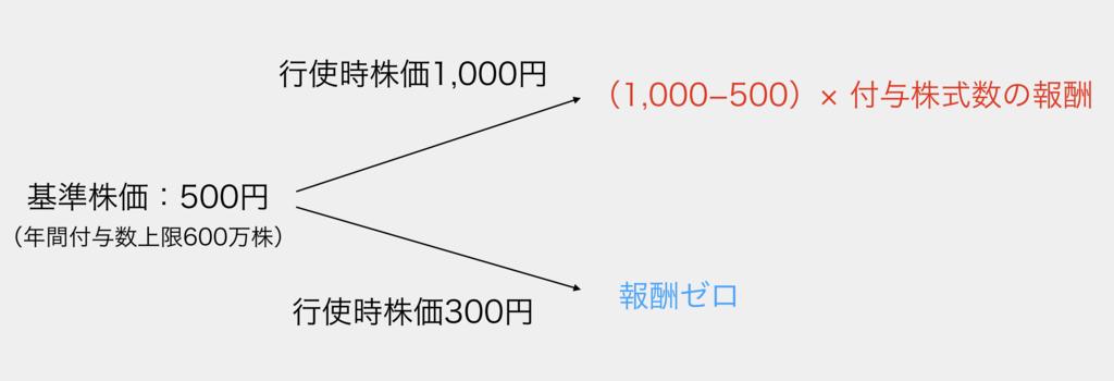 f:id:sy-11-8-yossamaaaa:20181123160833p:plain