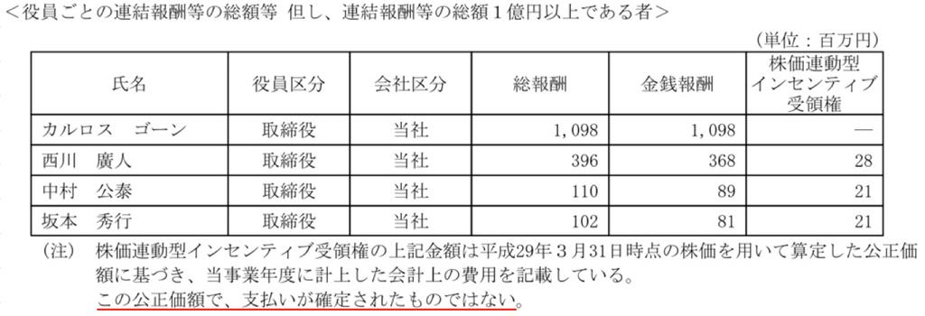 f:id:sy-11-8-yossamaaaa:20181123162122j:plain