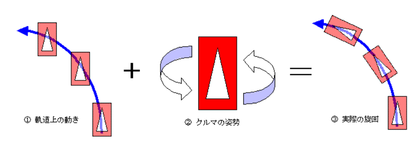 f:id:sy4310:20191102110226p:plain