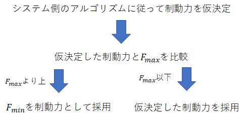 f:id:sy4310:20191229180922p:plain