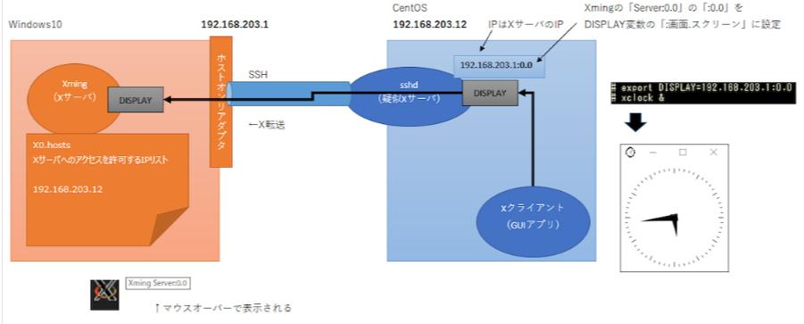 f:id:sy4310:20200229221810p:plain