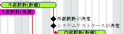 f:id:sy4310:20200510155225p:plain