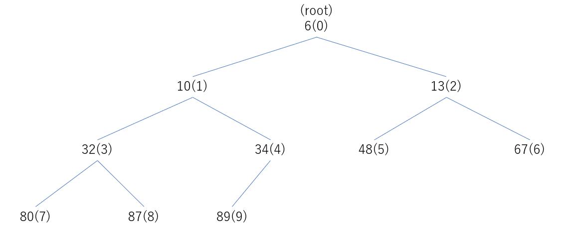 f:id:sy4310:20201031205010p:plain