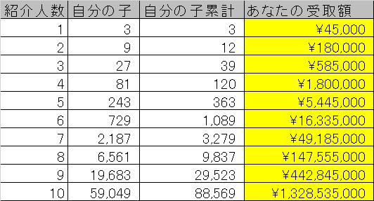 f:id:syabusuke2016:20161215201543p:plain