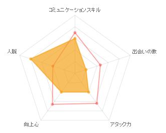 f:id:syabusuke2016:20170308231905p:plain
