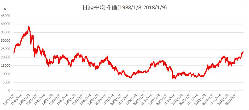 f:id:syabusuke2016:20180109235737p:plain