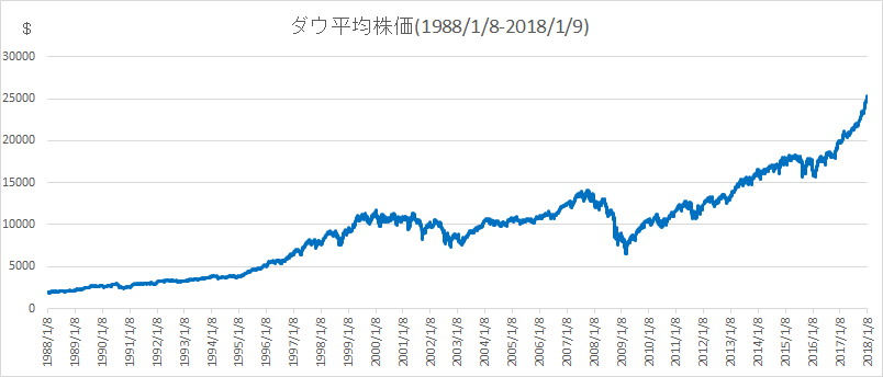 f:id:syabusuke2016:20180110000212p:plain