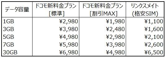 f:id:syabusuke2016:20190415214346j:plain