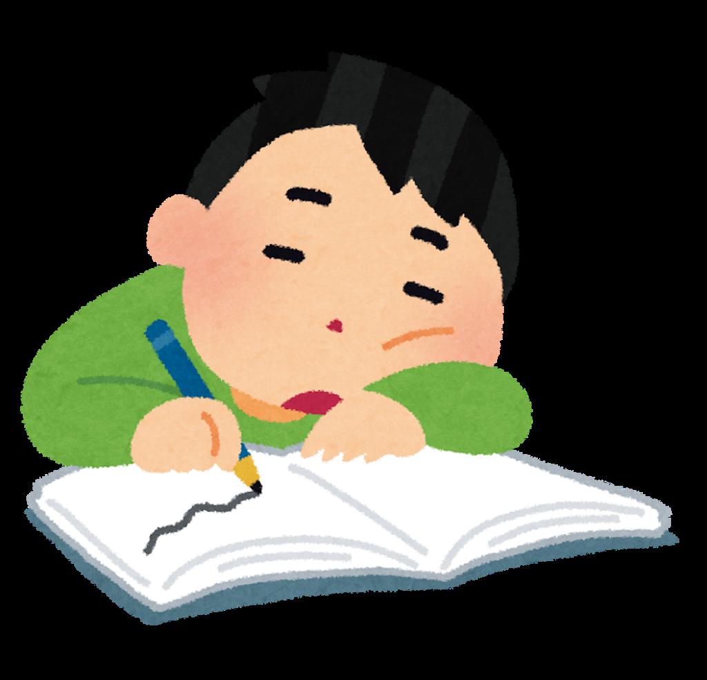 f:id:syafukushi_goukaku:20170411231948p:image
