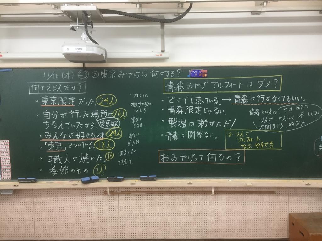 f:id:syakaikajugyou:20161206090340j:plain