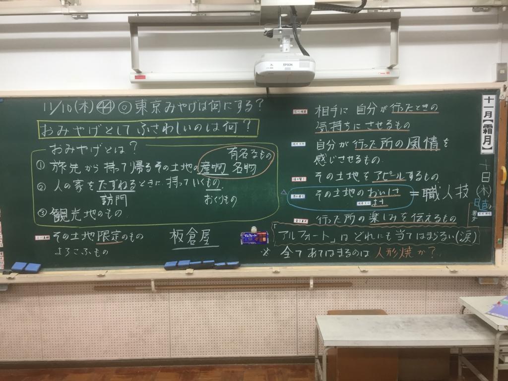 f:id:syakaikajugyou:20161207234842j:plain