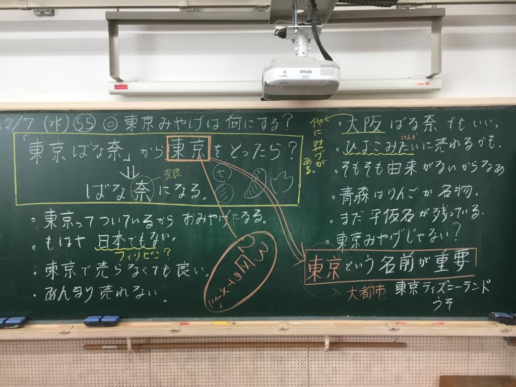 f:id:syakaikajugyou:20170116101520j:plain
