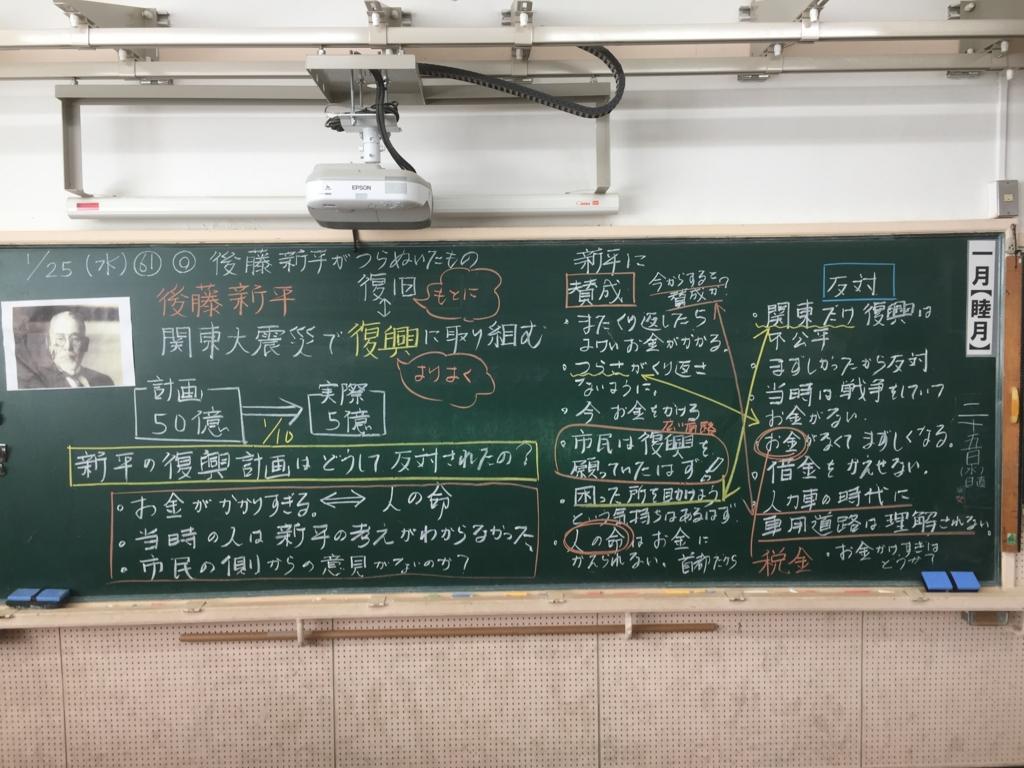 f:id:syakaikajugyou:20170202092218j:plain