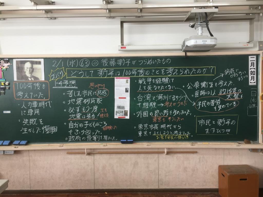 f:id:syakaikajugyou:20170213104117j:plain