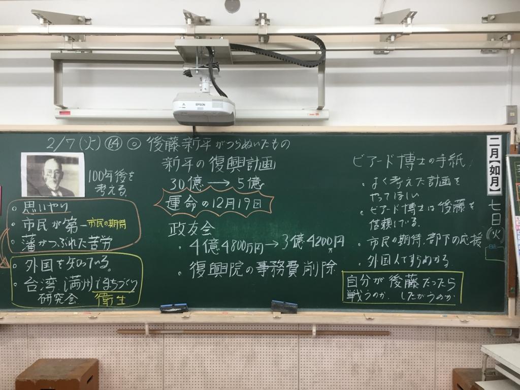 f:id:syakaikajugyou:20170228135505j:plain