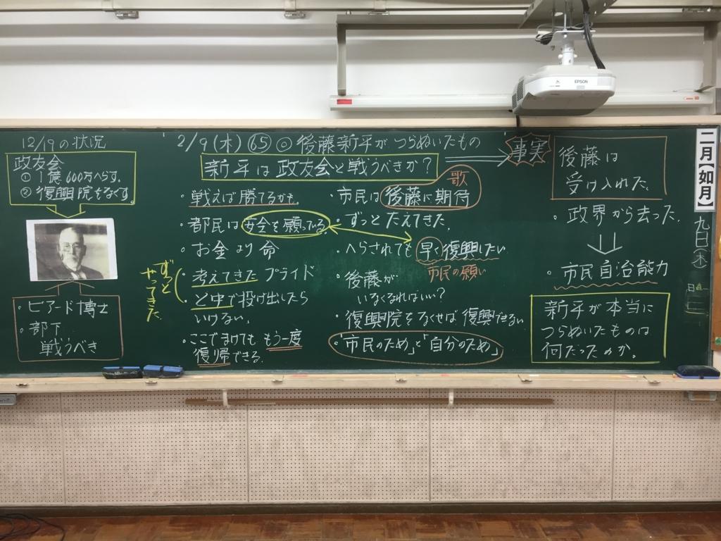 f:id:syakaikajugyou:20170302082925j:plain