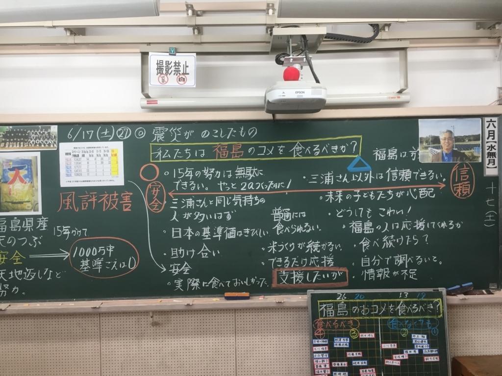 f:id:syakaikajugyou:20170619145043j:plain