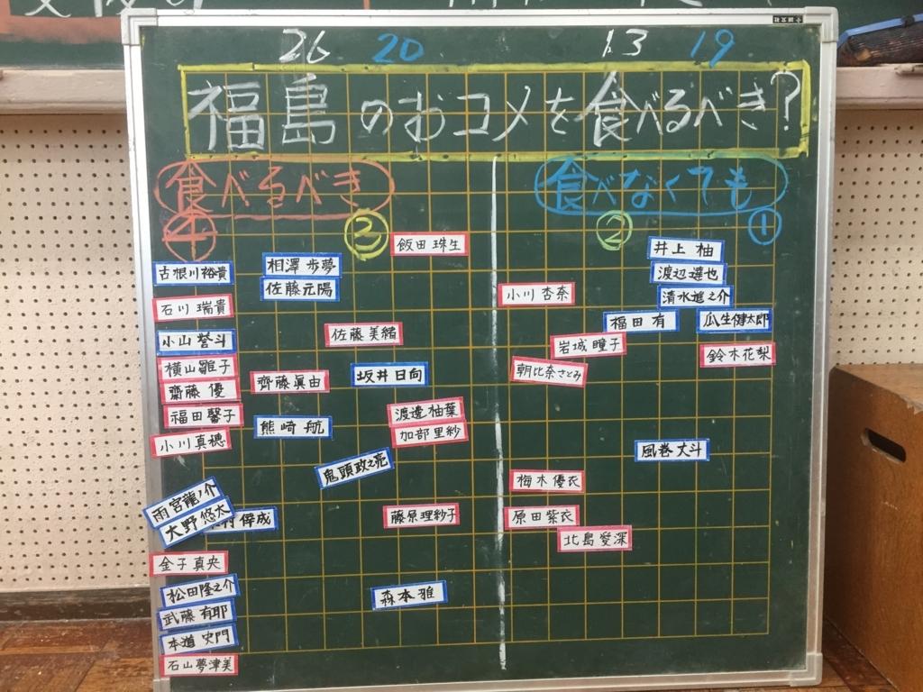 f:id:syakaikajugyou:20170619145111j:plain