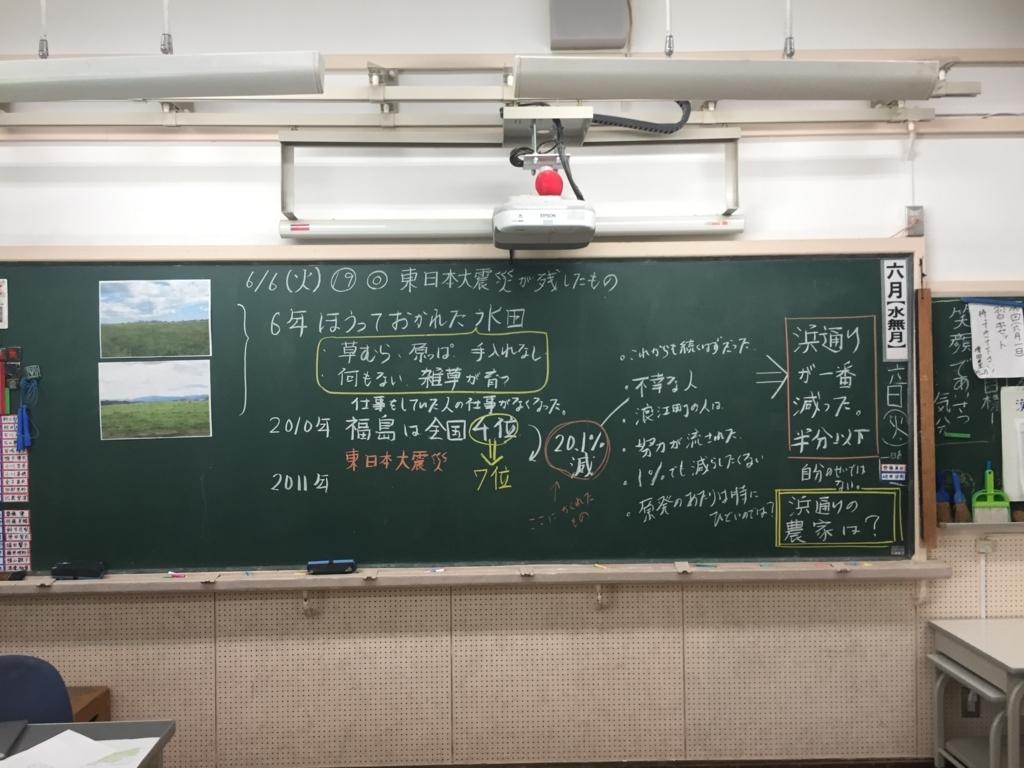 f:id:syakaikajugyou:20170623073904j:plain