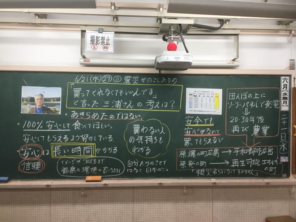 f:id:syakaikajugyou:20170707074306j:plain