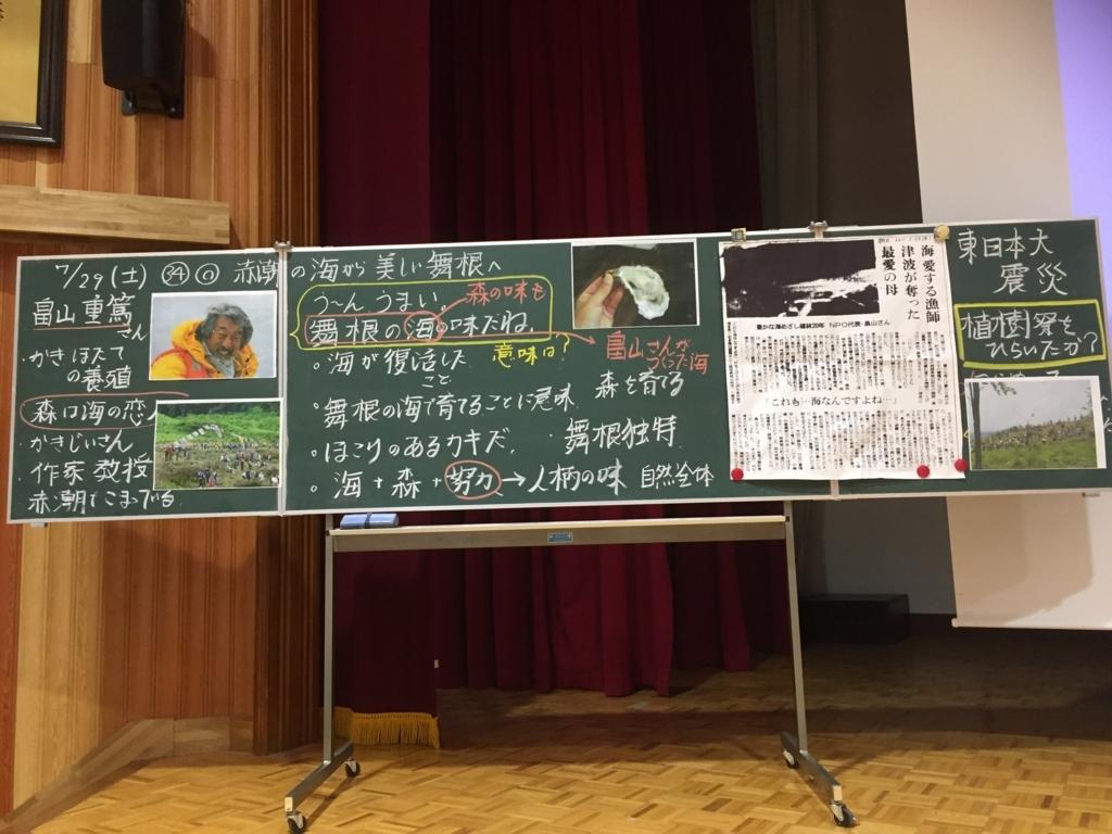 f:id:syakaikajugyou:20170730204811j:plain