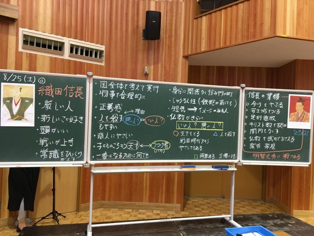 f:id:syakaikajugyou:20180827204043j:plain
