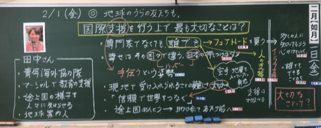 f:id:syakaikajugyou:20190216210556p:plain