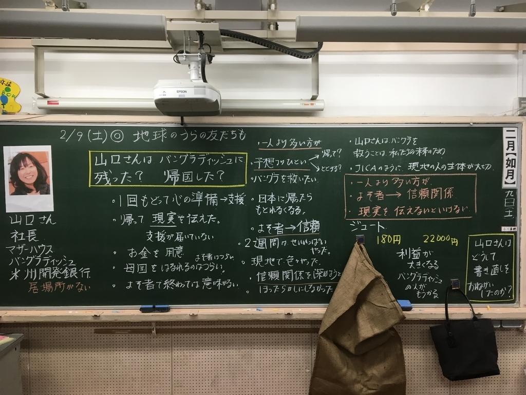 f:id:syakaikajugyou:20190226221853j:plain