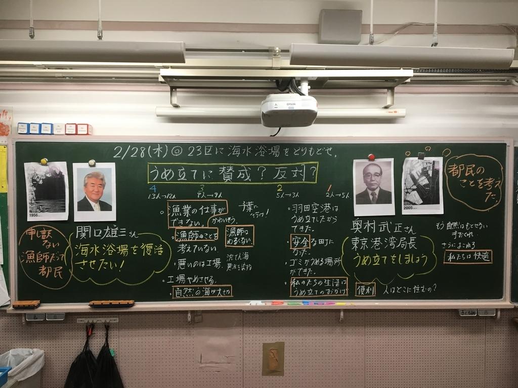 f:id:syakaikajugyou:20190228221741j:plain