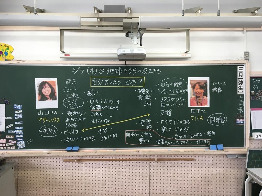 f:id:syakaikajugyou:20190307232451j:plain