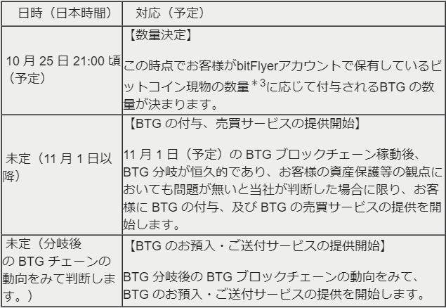 f:id:syakaiso:20171021101306p:plain