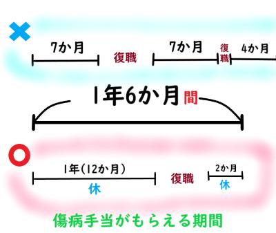 f:id:syaki_syaki:20201101141630p:plain