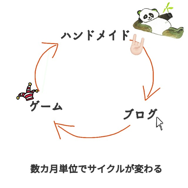 f:id:syaki_syaki:20210101184525j:plain