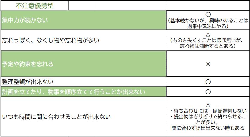 f:id:syaki_syaki:20210121182006p:plain