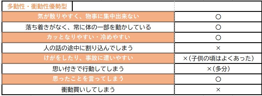 f:id:syaki_syaki:20210121182214p:plain