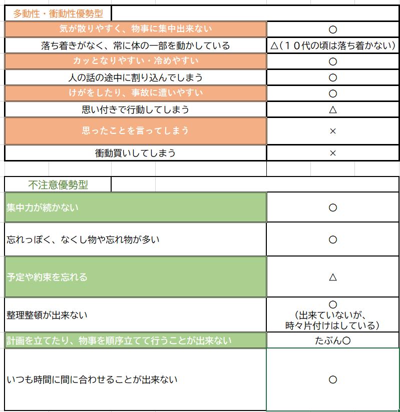 f:id:syaki_syaki:20210123222349p:plain