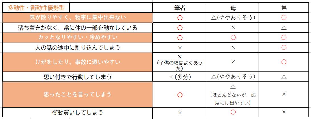 f:id:syaki_syaki:20210123224709p:plain