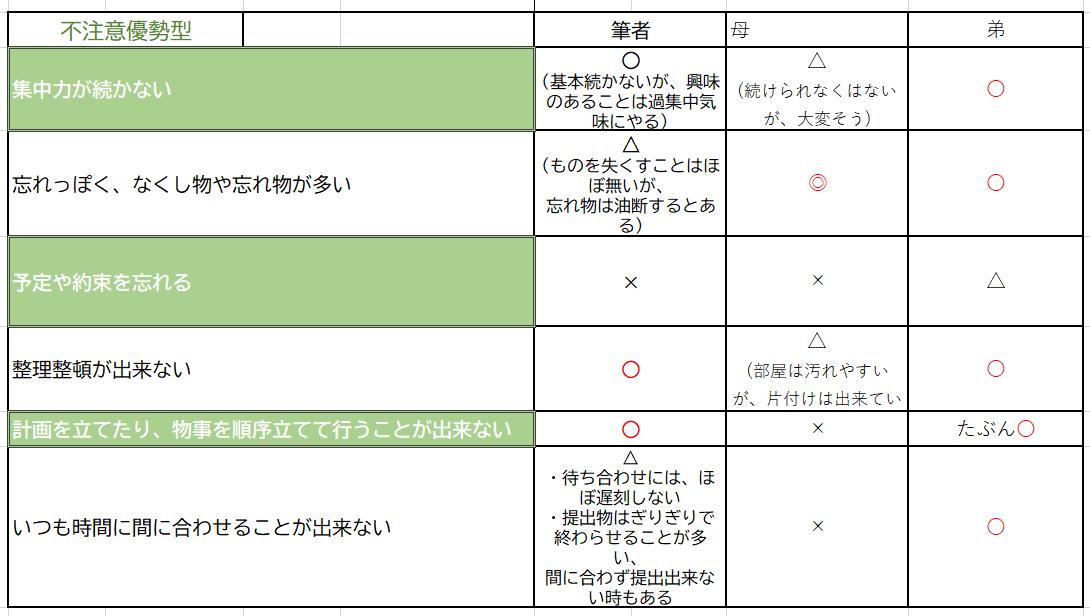 f:id:syaki_syaki:20210123224806p:plain