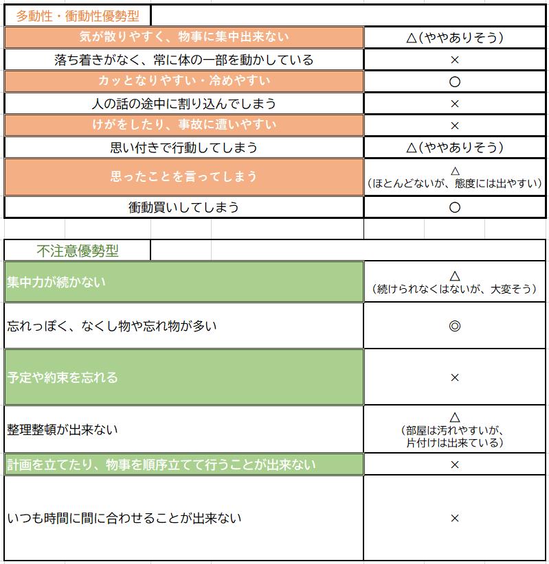 f:id:syaki_syaki:20210123225235p:plain