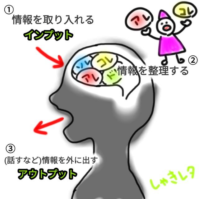 f:id:syaki_syaki:20210220215656j:image