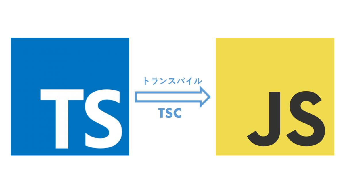 f:id:syakoo:20190807140200p:plain