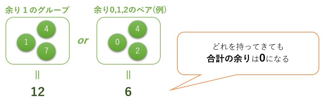 f:id:syakoo:20190831135423p:plain