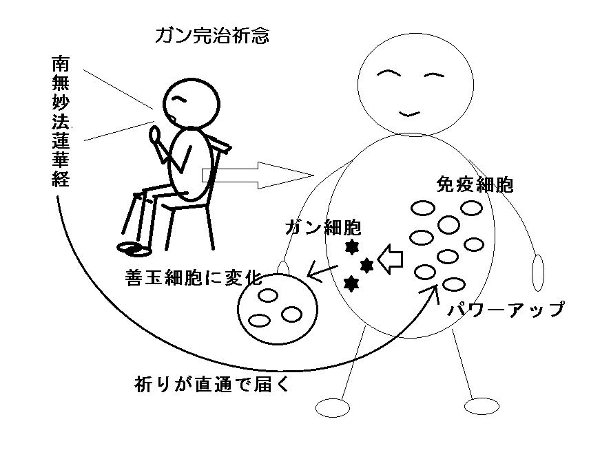 f:id:syakubuku:20171112104918p:plain