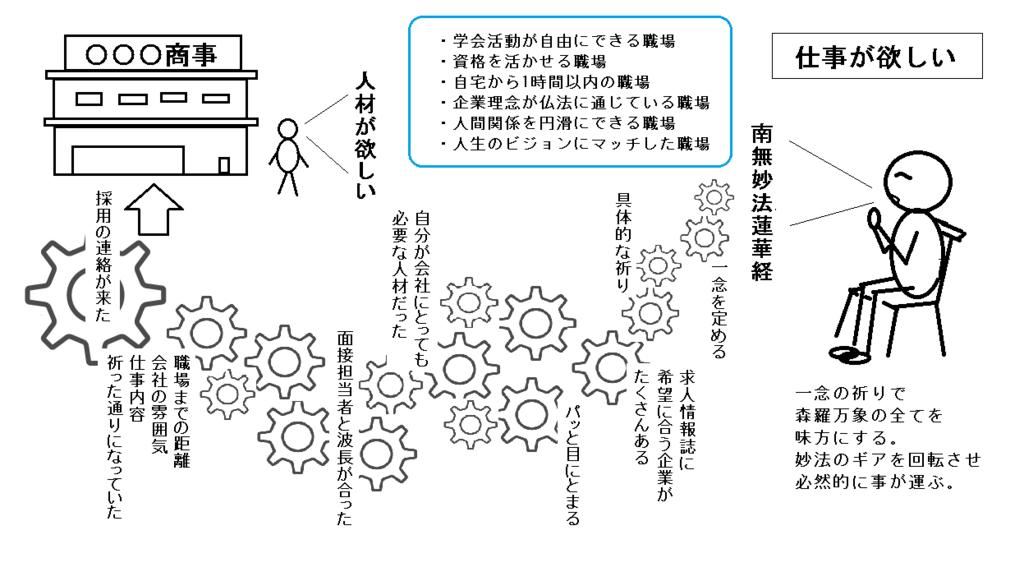 f:id:syakubuku:20171112171429p:plain