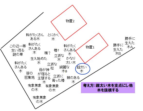 f:id:syakuyonotutu:20170104224002p:plain