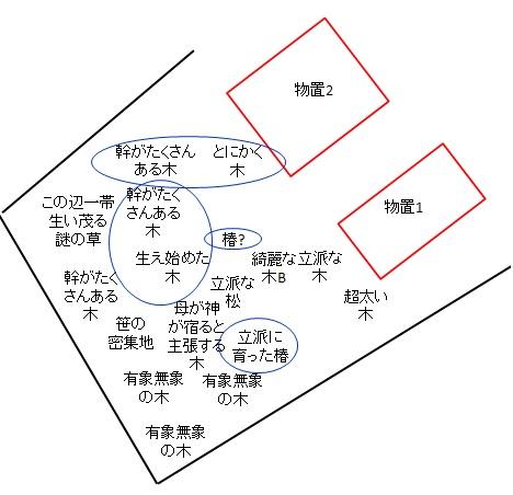 f:id:syakuyonotutu:20170121220508j:plain