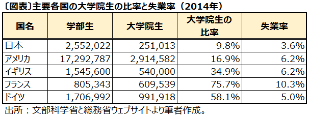 f:id:syamakoshi:20200812182652p:plain